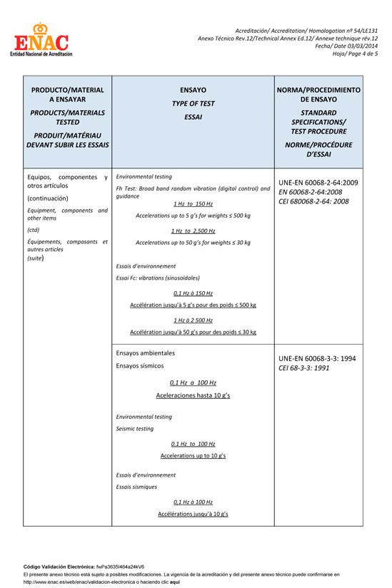 (Español) Ensayos ambientales y ensayos sísmicos